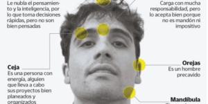 Podemos analizar la personalidad con base a rasgos faciales fondo